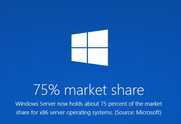Windows_Server_Market_Share